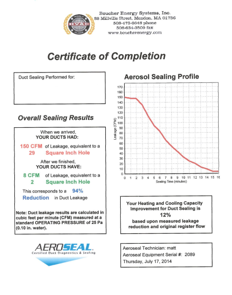 Aeroseal Certificate of Completion