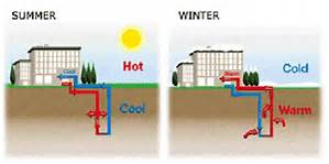 how-geothermal-works